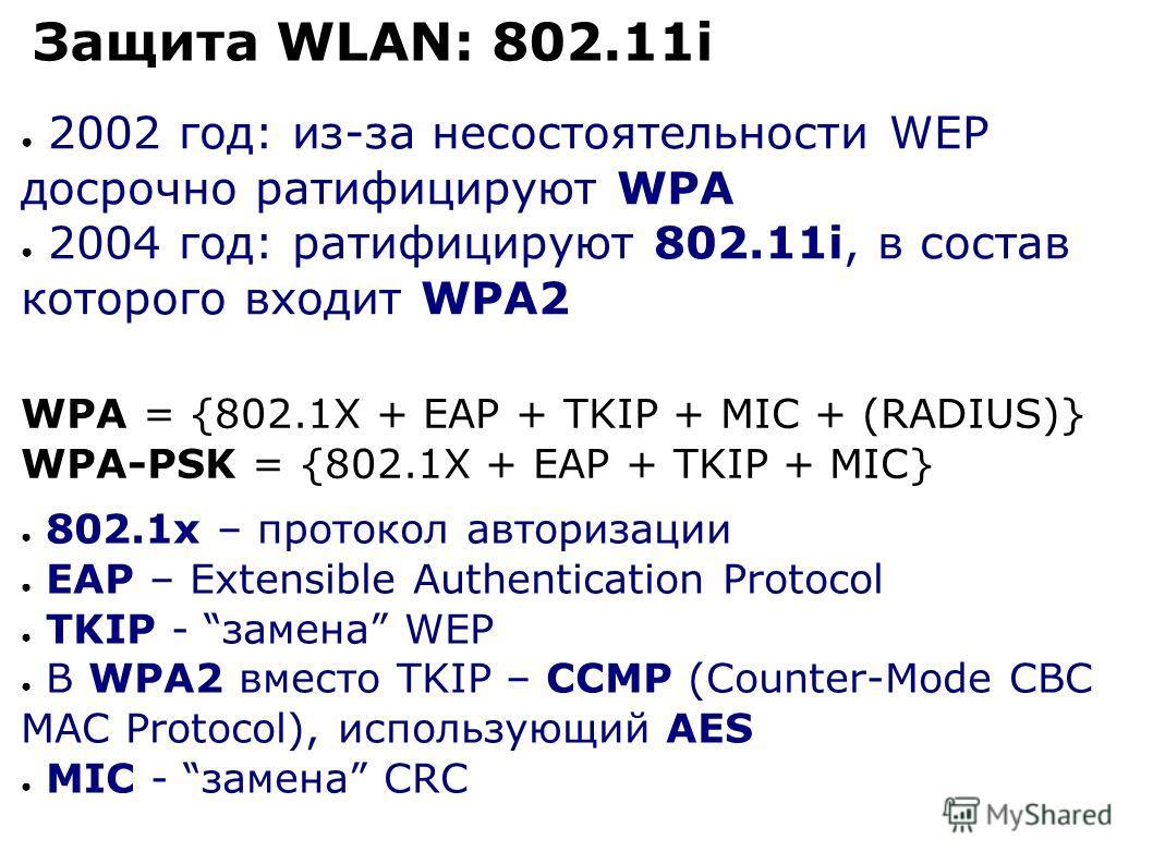 Защита WLAN: 802.11i 2002 год: из-за несостоятельности WEP досрочно ратифицируют WPA 2004 год: ратифицируют 802.11i, в состав которого входит WPA2 WPA = {802.1X + EAP + TKIP + MIC + (RADIUS)} WPA-PSK = {802.1X + EAP + TKIP + MIC} 802.1x – протокол ав