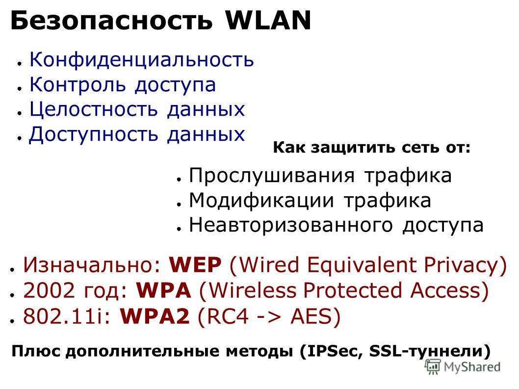Конфиденциальность Контроль доступа Целостность данных Доступность данных Безопасность WLAN Как защитить сеть от: Прослушивания трафика Модификации трафика Неавторизованного доступа Изначально: WEP (Wired Equivalent Privacy) 2002 год: WPA (Wireless P