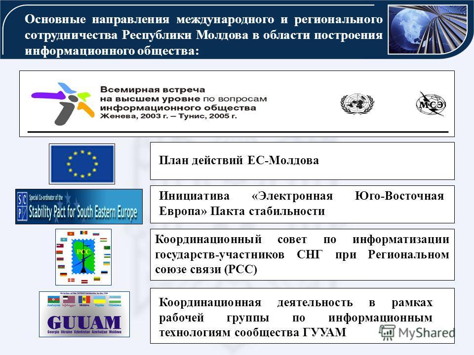 3 План действий ЕС-Молдова Координационная деятельность в рамках рабочей группы по информационным технологиям сообщества ГУУАМ Инициатива «Электронная Юго-Восточная Европа» Пакта стабильности Координационный совет по информатизации государств-участни