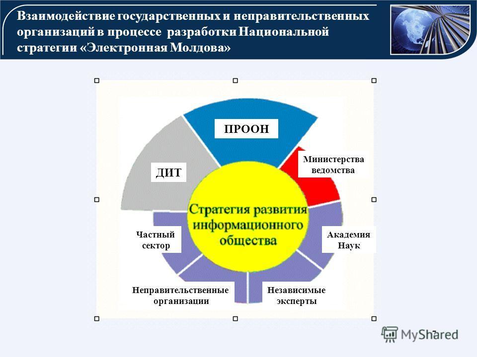 7 Взаимодействие государственных и неправительственных организаций в процессе разработки Национальной стратегии «Электронная Молдова» Министерства ведомства Неправительственные организации Частный сектор Независимые эксперты Академия Наук ДИТ ПРООН