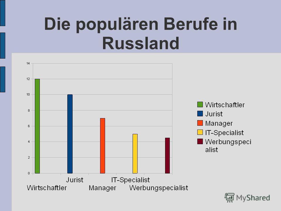 Die populären Berufe in Russland