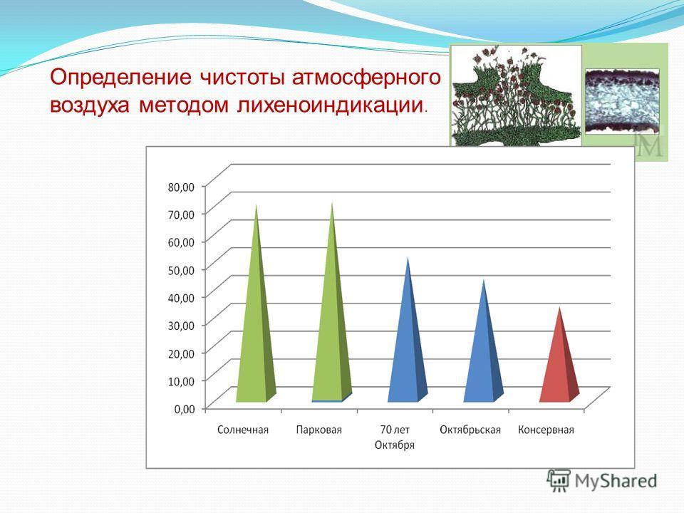 Определение чистоты атмосферного воздуха методом лихеноиндикации.