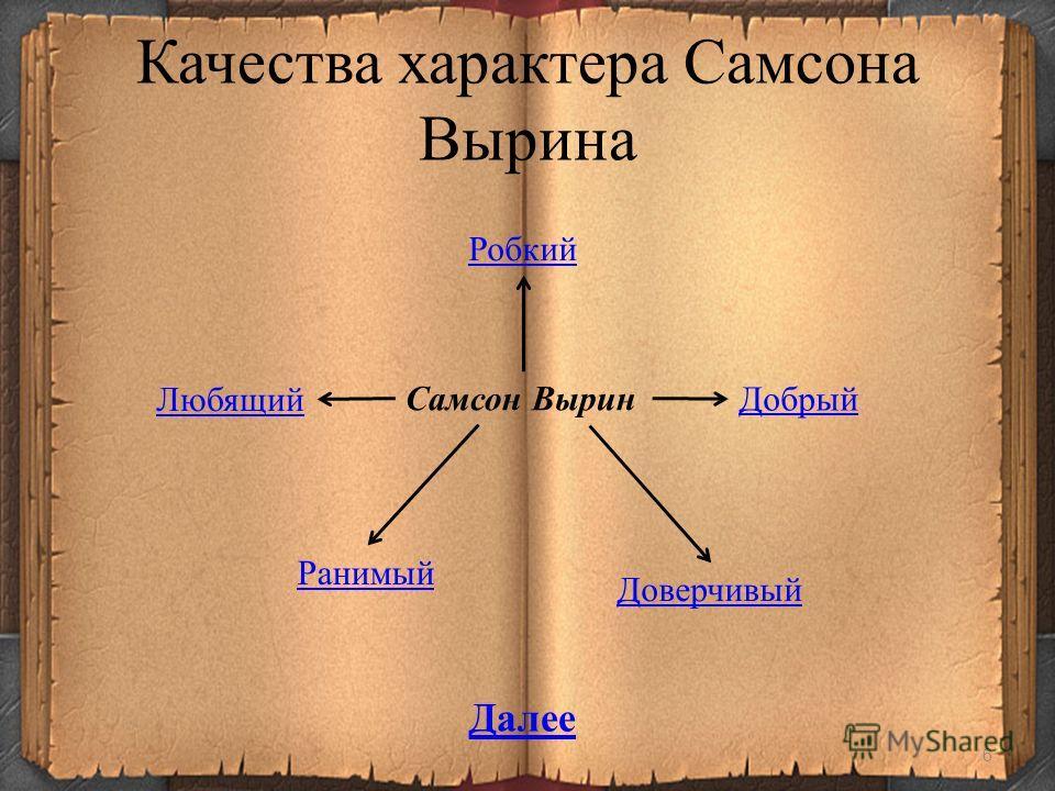 Качества характера Самсона Вырина 6 Самсон Вырин Робкий Любящий Ранимый Доверчивый Добрый Далее