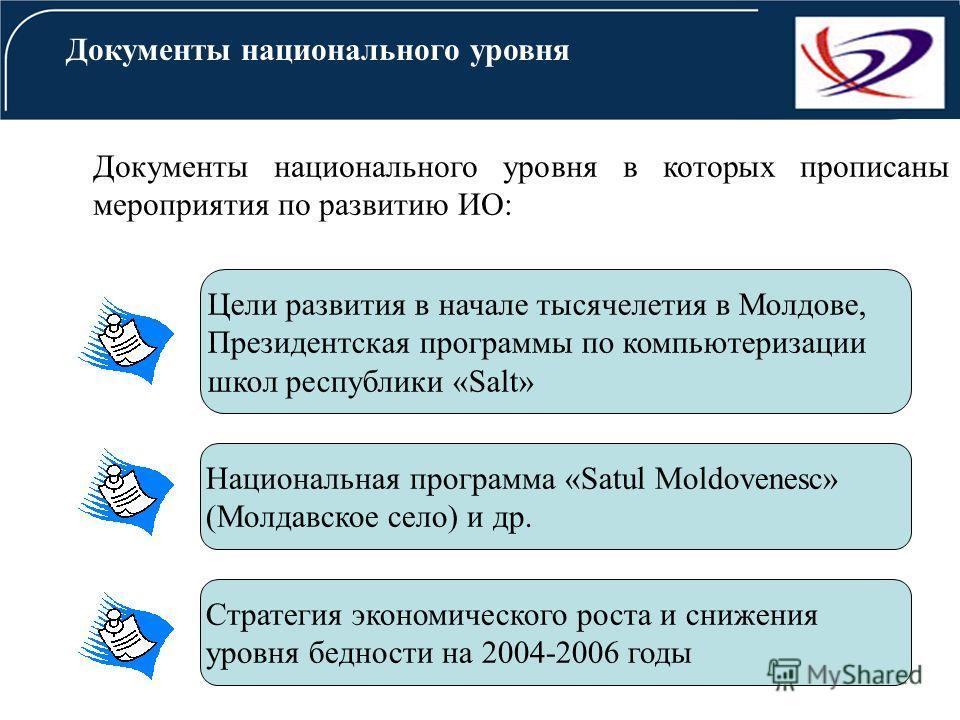 Документы национального уровня Документы национального уровня в которых прописаны мероприятия по развитию ИО: Стратегия экономического роста и снижения уровня бедности на 2004-2006 годы Национальная программа «Satul Moldovenesc» (Молдавское село) и д