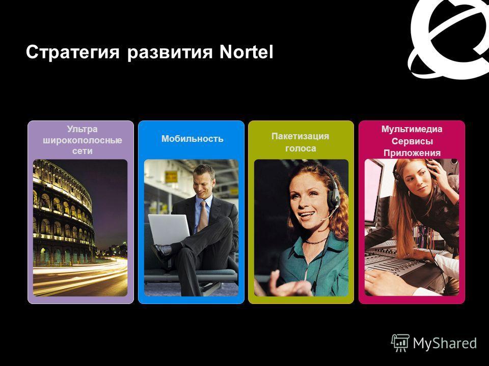 Стратегия развития Nortel Ультра широкополосные сети Мобильность Пакетизация голоса Мультимедиа Сервисы Приложения