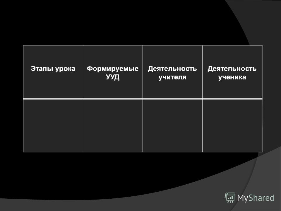 Этапы урокаФормируемые УУД Деятельность учителя Деятельность ученика