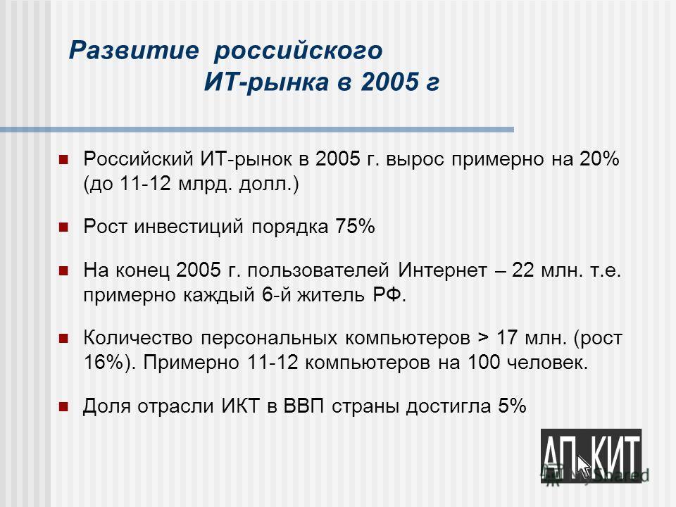 Развитие российского ИТ-рынка в 2005 г Российский ИТ-рынок в 2005 г. вырос примерно на 20% (до 11-12 млрд. долл.) Рост инвестиций порядка 75% На конец 2005 г. пользователей Интернет – 22 млн. т.е. примерно каждый 6-й житель РФ. Количество персональны