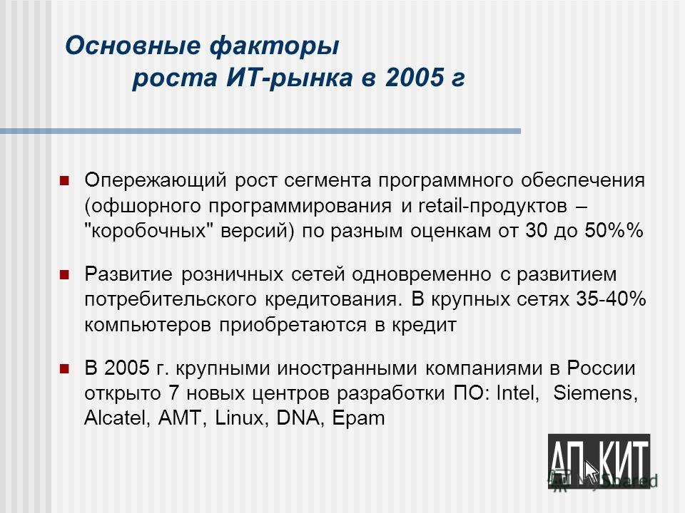 Основные факторы роста ИТ-рынка в 2005 г Опережающий рост сегмента программного обеспечения (офшорного программирования и retail-продуктов –