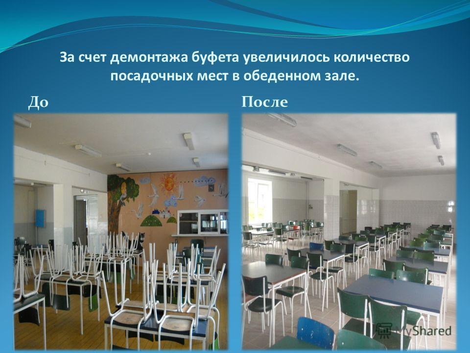 За счет демонтажа буфета увеличилось количество посадочных мест в обеденном зале. До После