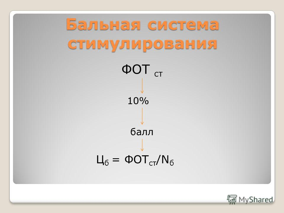 Бальная система стимулирования ФОТ ст 10% балл Ц б = ФОТ ст /N б