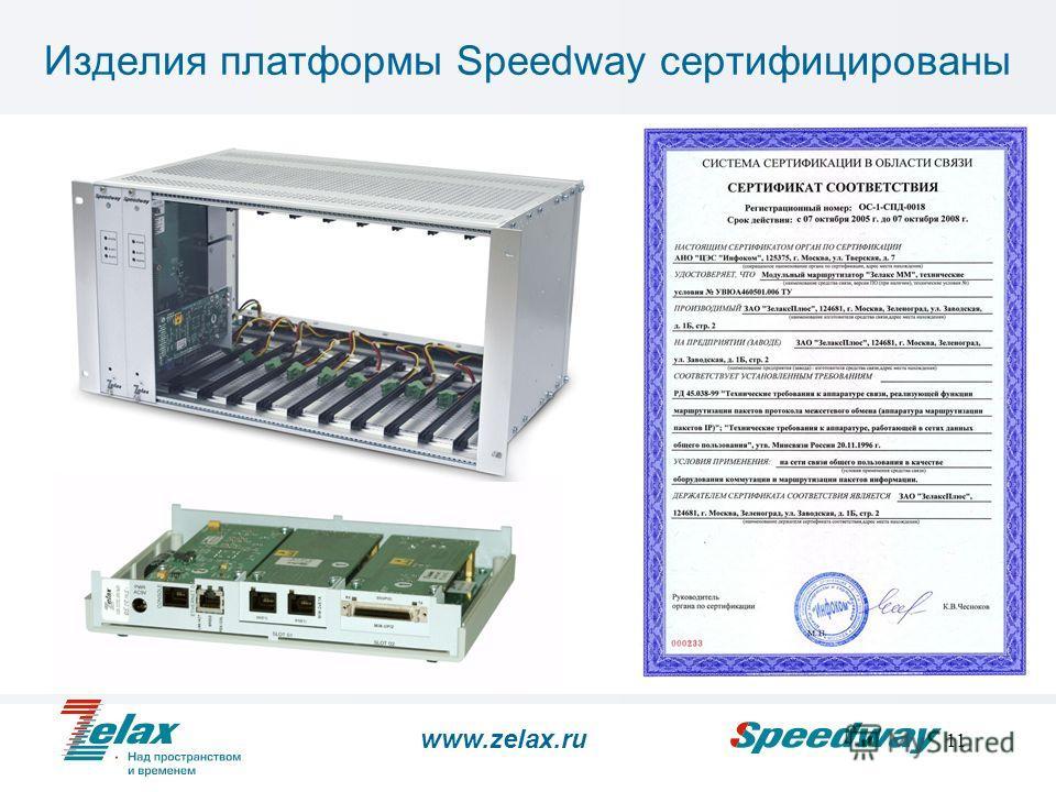 11 Изделия платформы Speedway сертифицированы www.zelax.ru