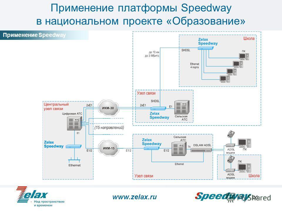 26 Применение Speedway www.zelax.ru Применение платформы Speedway в национальном проекте «Образование»