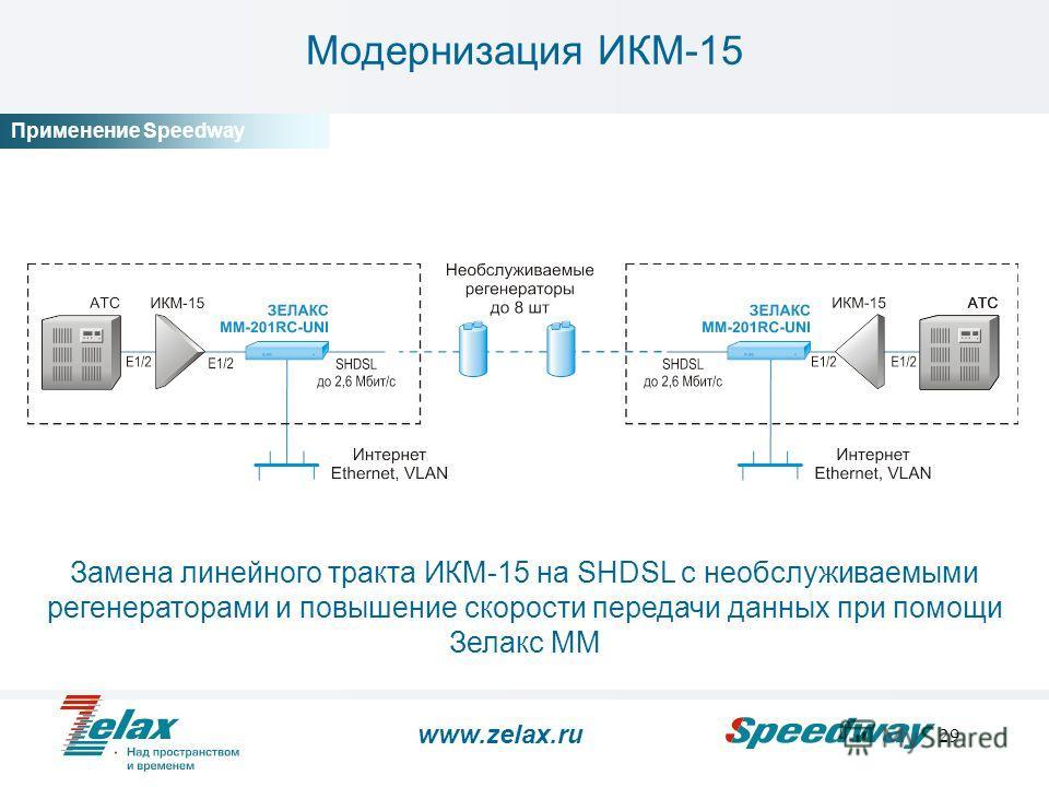 29 Модернизация ИКМ-15 Замена линейного тракта ИКМ-15 на SHDSL с необслуживаемыми регенераторами и повышение скорости передачи данных при помощи Зелакс ММ www.zelax.ru Применение Speedway