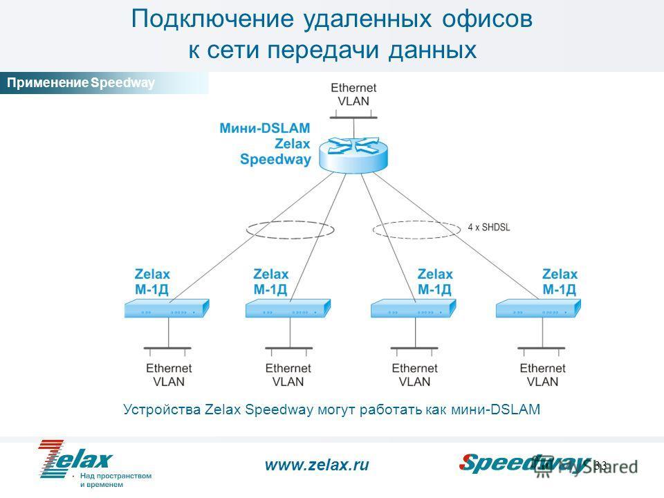 33 Применение Speedway Устройства Zelax Speedway могут работать как мини-DSLAM www.zelax.ru Подключение удаленных офисов к сети передачи данных