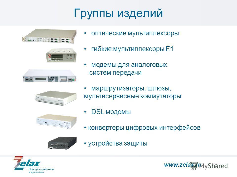 7 Группы изделий оптические мультиплексорыгибкие мультиплексоры Е1модемы для аналоговых систем передачимаршрутизаторы, шлюзы, мультисервисные коммутаторыDSL модемы конвертеры цифровых интерфейсов устройства защиты www.zelax.ru