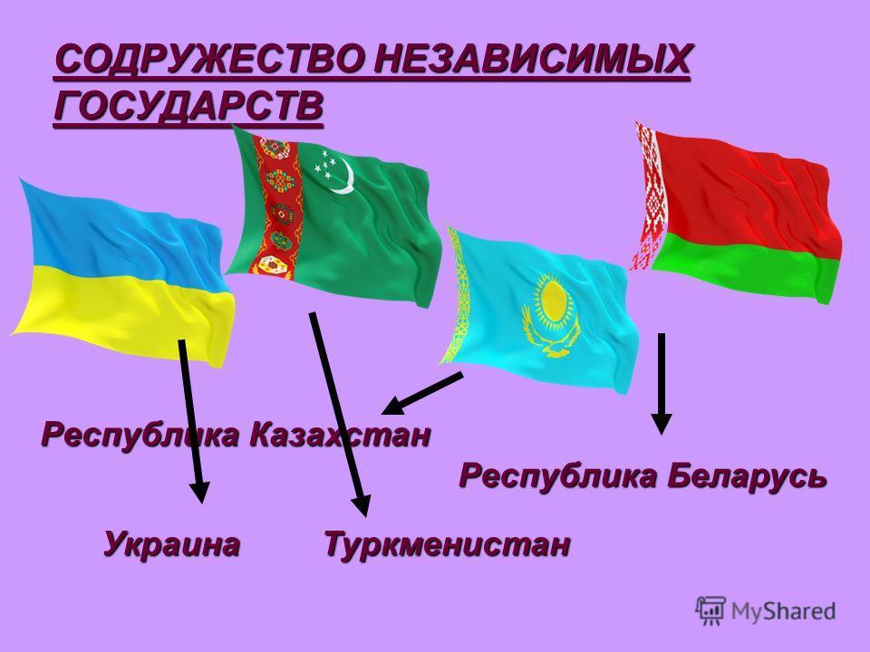 СОДРУЖЕСТВО НЕЗАВИСИМЫХ ГОСУДАРСТВ Украина Республика Казахстан Республика Беларусь Туркменистан