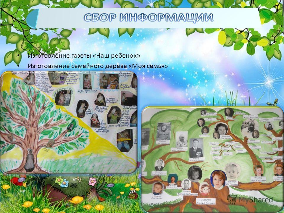 Изготовление газеты «Наш ребенок» Изготовление семейного дерева «Моя семья»