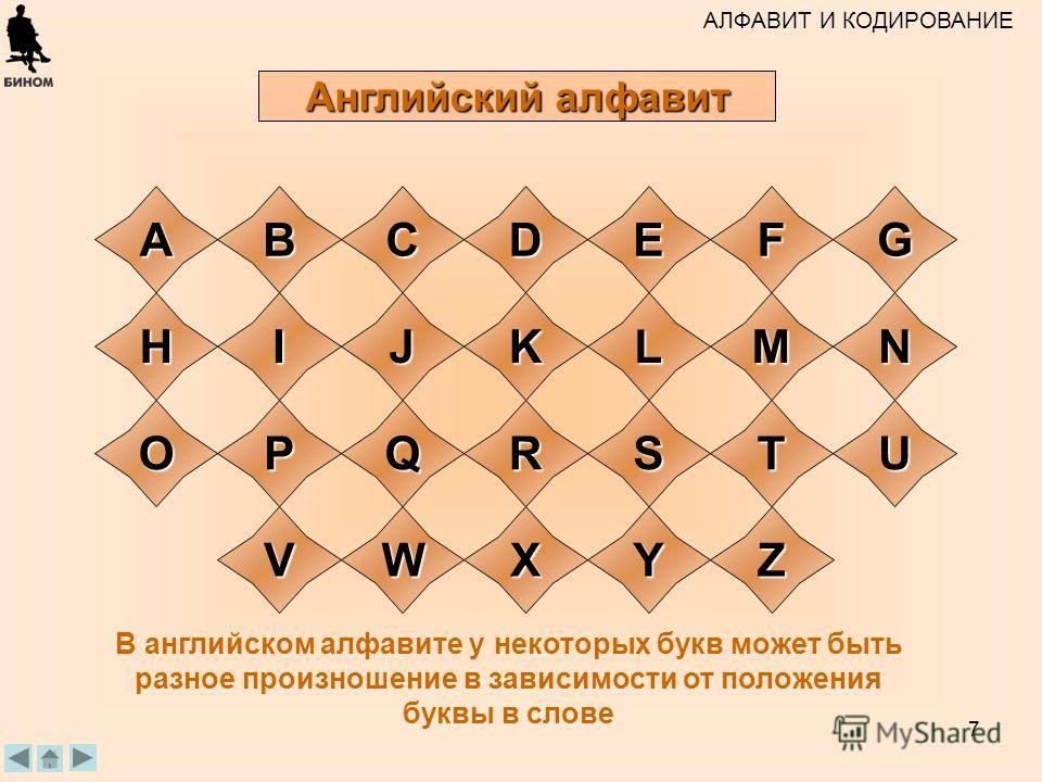 7 Английский алфавит ABCDEFG HIJKLMN OPQRSTU VWXYZ АЛФАВИТ И КОДИРОВАНИЕ В английском алфавите у некоторых букв может быть разное произношение в зависимости от положения буквы в слове Б.П.Сай ков, 09.06.