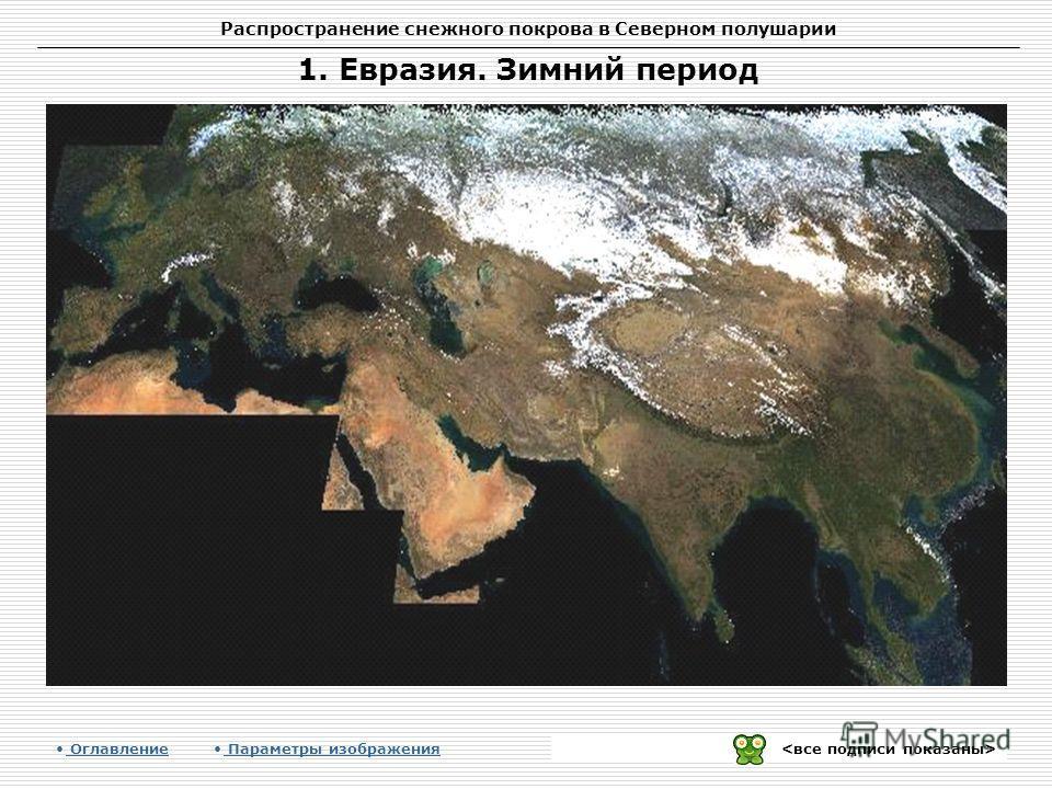 Распространение снежного покрова в Северном полушарии Евразия. Мозаика изображений с КА Модис с 16 ноября по 25 декабря 2000 года 1. Евразия. Зимний период Оглавление Параметры изображения