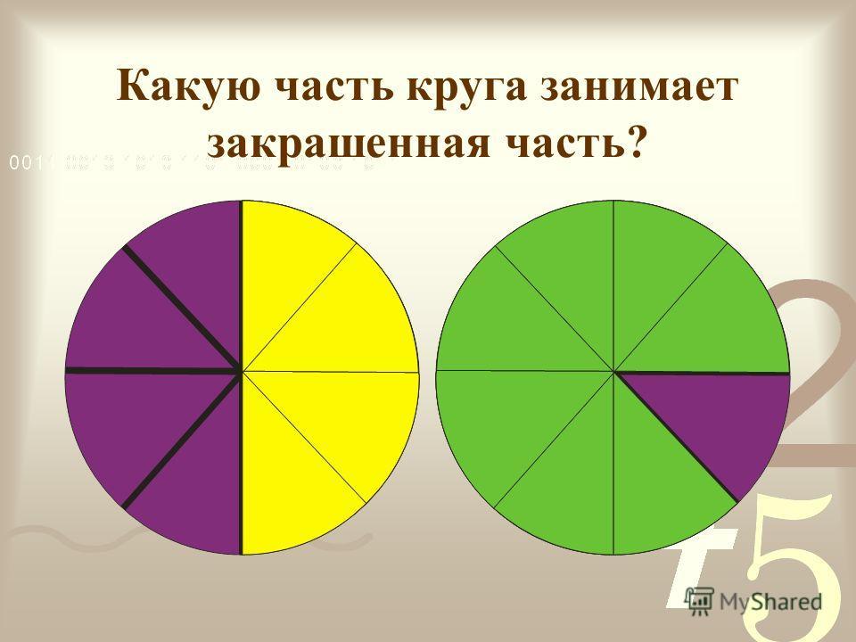 Какую часть круга занимает закрашенная часть?