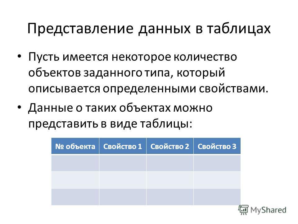 Представление данных в таблицах Пусть имеется некоторое количество объектов заданного типа, который описывается определенными свойствами. Данные о таких объектах можно представить в виде таблицы: объектаСвойство 1Свойство 2Свойство 3