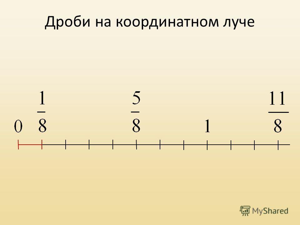 Дроби на координатном луче