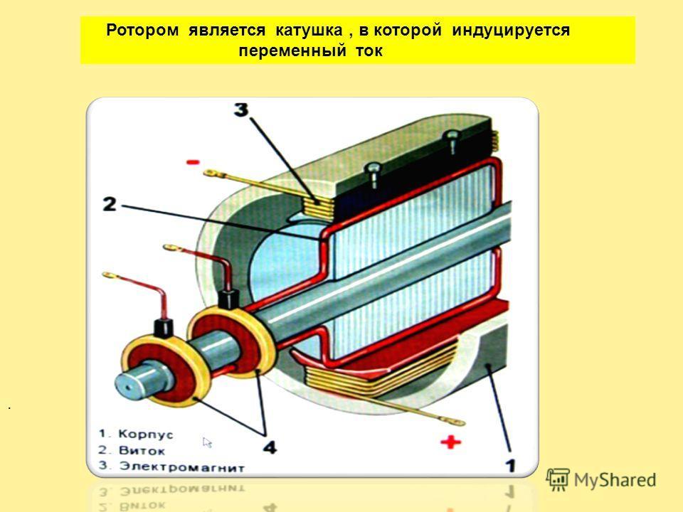 . Ротором является катушка, в которой индуцируется переменный ток