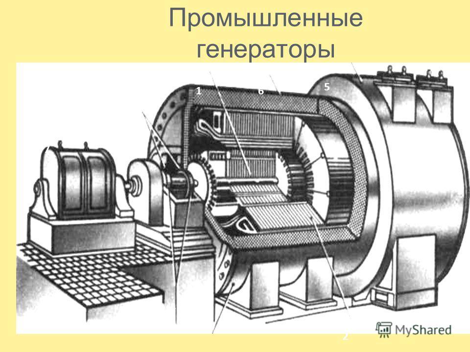 Промышленные генераторы 2 1 3 4 6 5 7