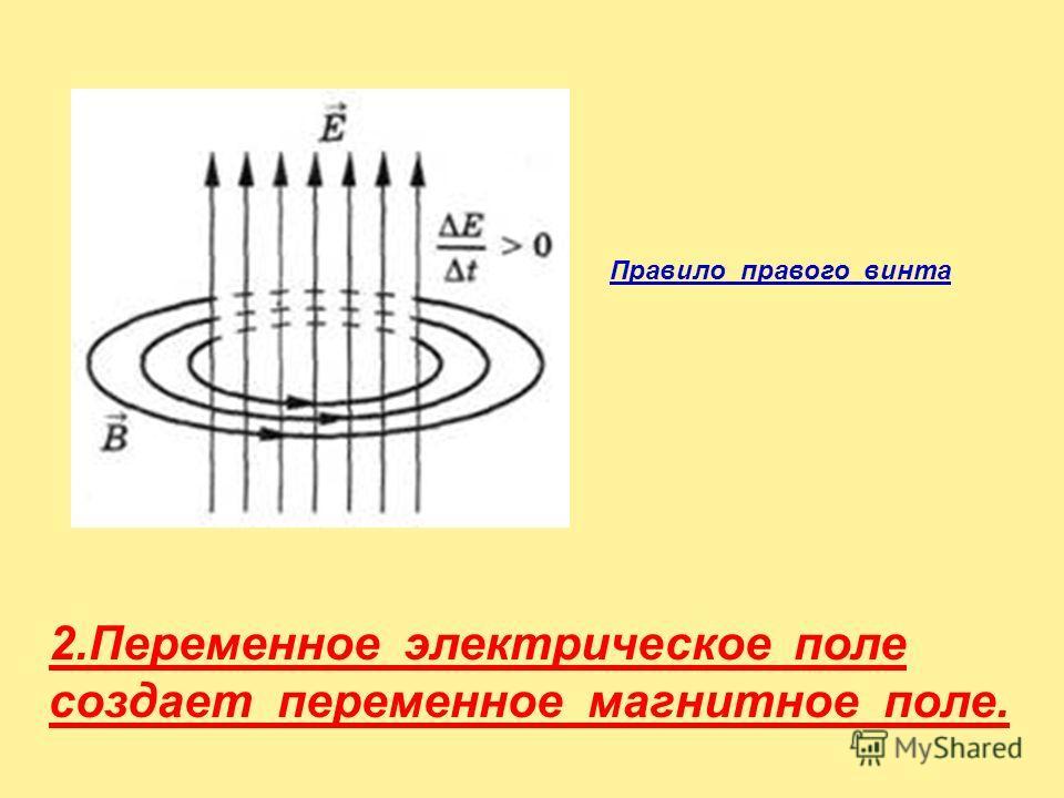 Правило правого винта 2.Переменное электрическое поле создает переменное магнитное поле.