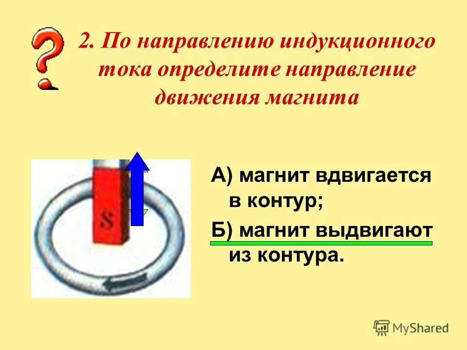 2. По направлению индукционного тока определите направление движения магнита А) магнит вдвигается в контур; Б) магнит выдвигают из контура.