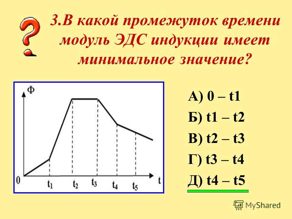 3.В какой промежуток времени модуль ЭДС индукции имеет минимальное значение? А) 0 – t1 Б) t1 – t2 В) t2 – t3 Г) t3 – t4 Д) t4 – t5