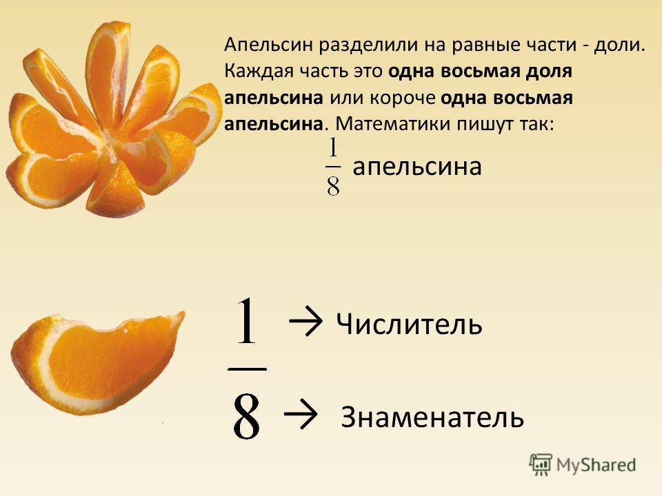 Апельсин разделили на равные части - доли. Каждая часть это одна восьмая доля апельсина или короче одна восьмая апельсина. Математики пишут так: апельсина Числитель Знаменатель