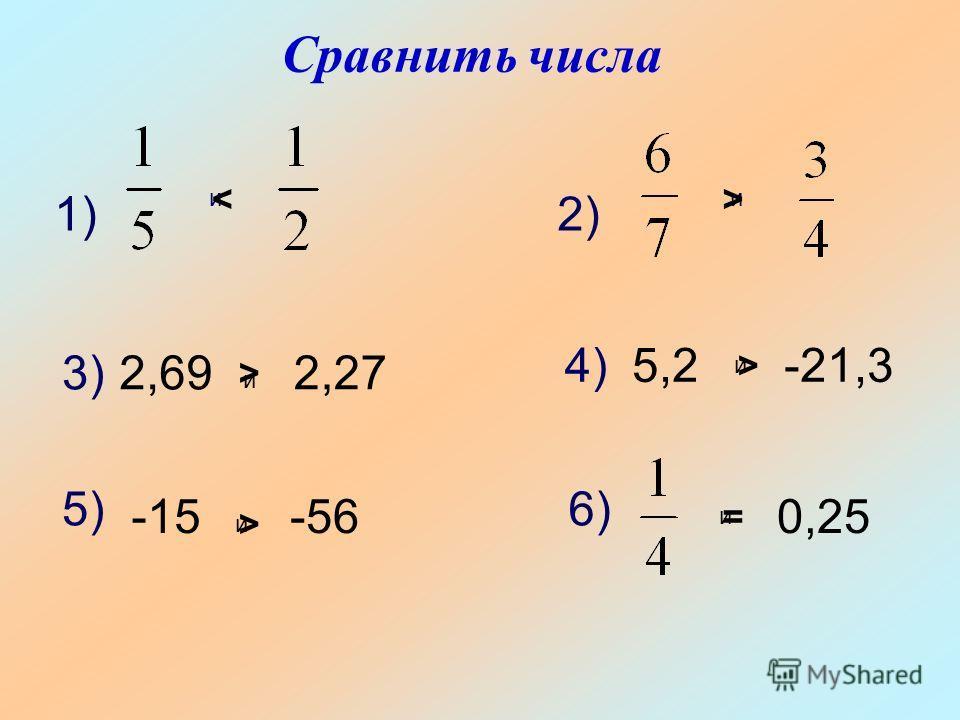 Сравнить числа и 1)2) и 3)2,692,27 4) и 5,2-21,3 и 5) -15-56 6) 0,25 и и < > > > = >