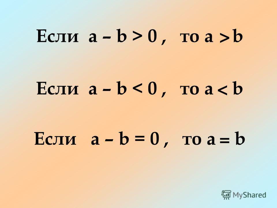 Если a – b > 0, то a b Если a – b < 0, то a b Если a – b = 0, то a b > < =