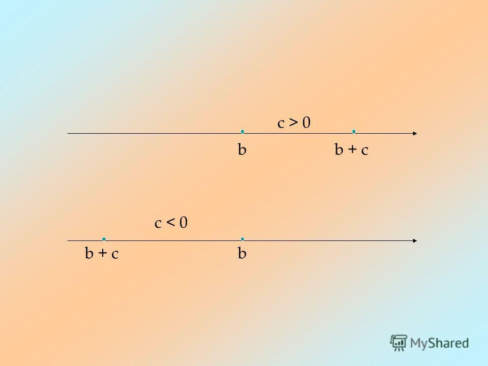 b + c b c > 0 bb + c c < 0