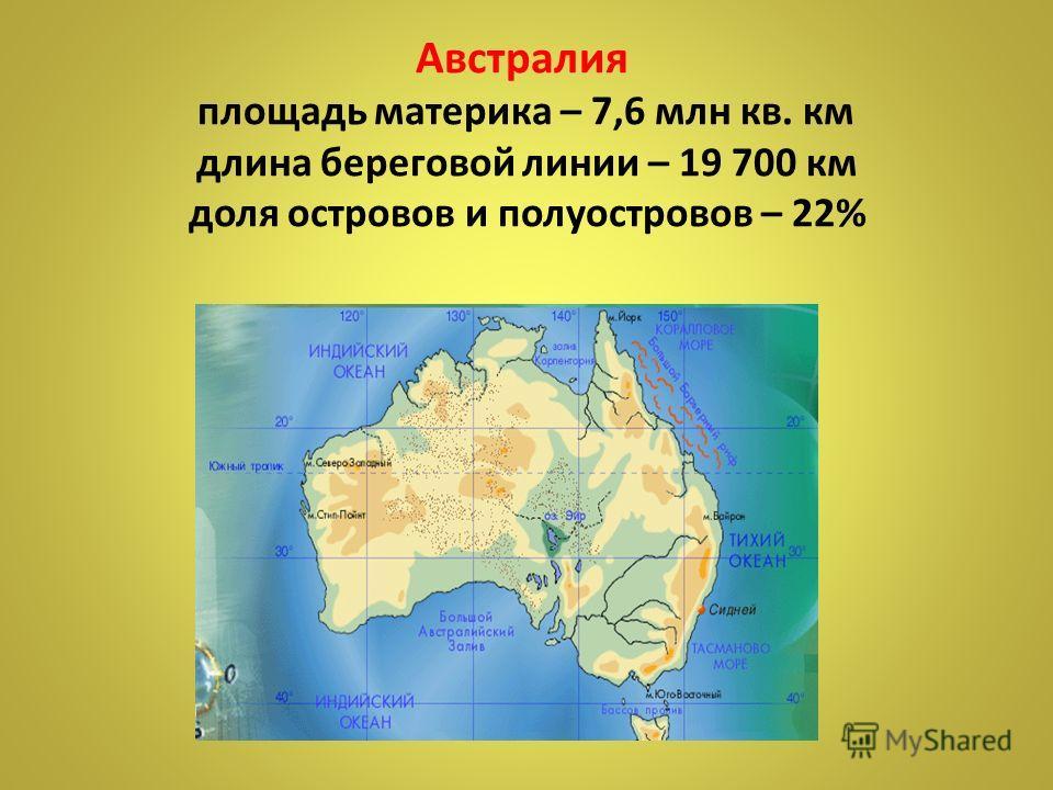 Австралия площадь материка – 7,6 млн кв. км длина береговой линии – 19 700 км доля островов и полуостровов – 22%