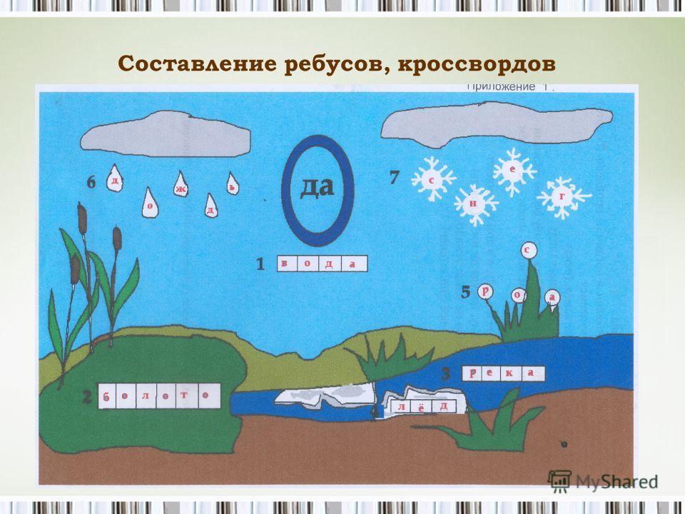 kuzichkina73 Составление ребусов, кроссвордов