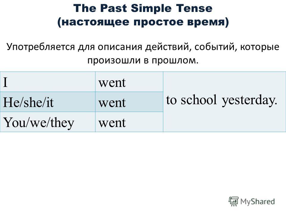 The Past Simple Tense (настоящее простое время) Употребляется для описания действий, событий, которые произошли в прошлом. Iwent to school yesterday. He/she/itwent You/we/theywent
