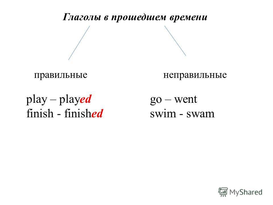 Глаголы в прошедшем времени правильныенеправильные play – played finish - finished go – went swim - swam