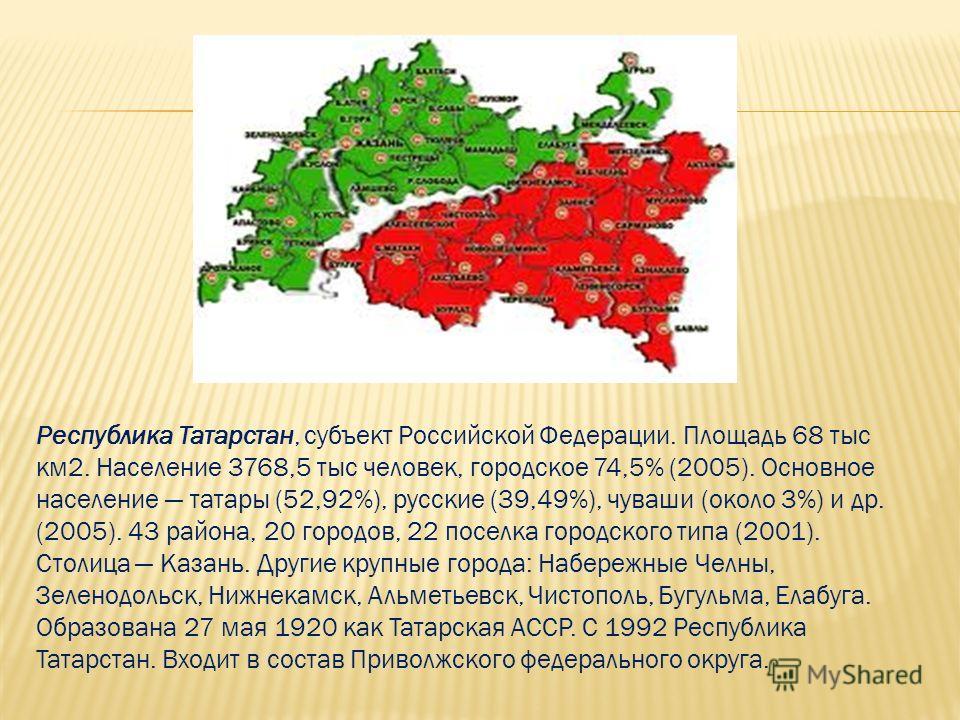 Республика Татарстан, субъект Российской Федерации. Площадь 68 тыс км2. Население 3768,5 тыс человек, городское 74,5% (2005). Основное население татары (52,92%), русские (39,49%), чуваши (около 3%) и др. (2005). 43 района, 20 городов, 22 поселка горо