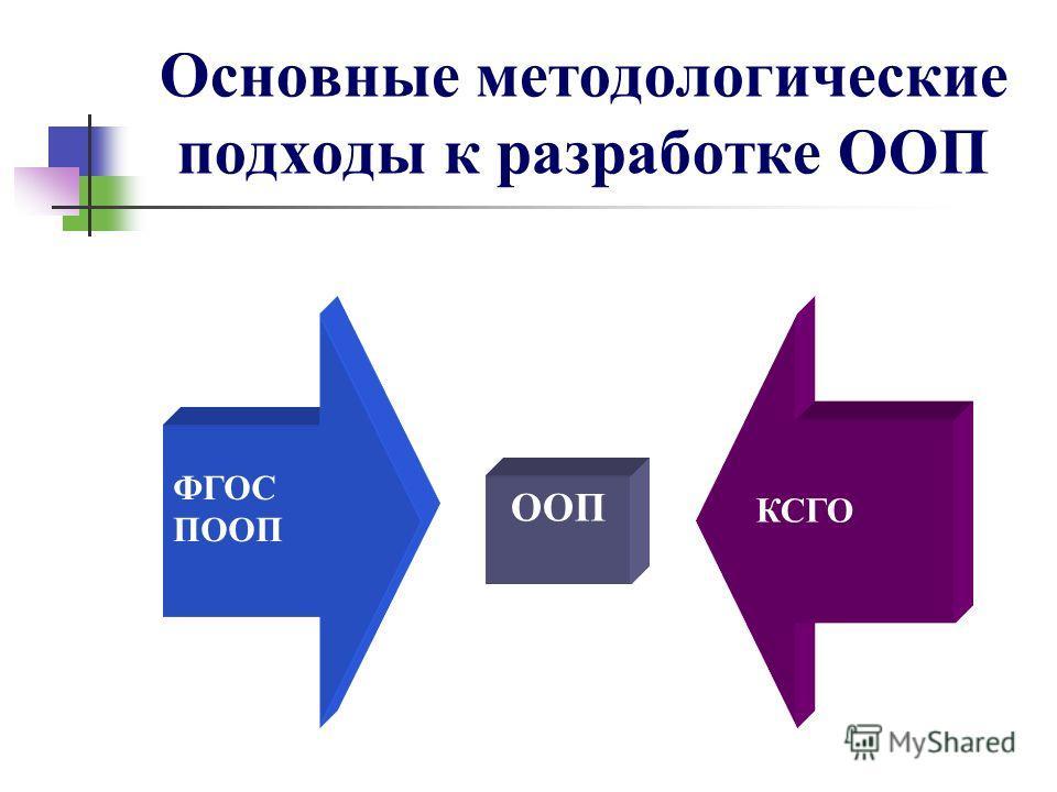 Основные методологические подходы к разработке ООП ООП ФГОС ПООП КСГО