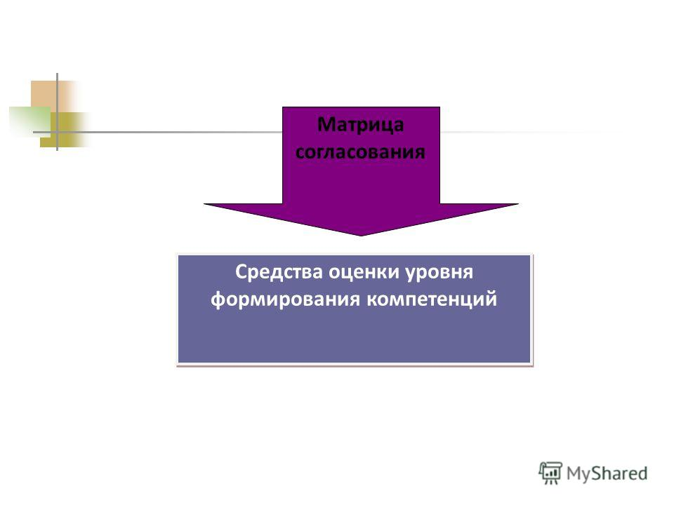 Средства оценки уровня формирования компетенций Матрица согласования