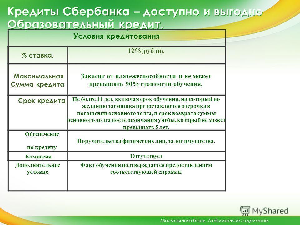 Кредиты Сбербанка – доступно и выгодно Образовательный кредит. % ставка. 12%(рубли ). Максимальная Сумма кредита Зависит от платежеспособности и не может превышать 90% стоимости обучения. Срок кредита Не более 11 лет, включая срок обучения, на которы