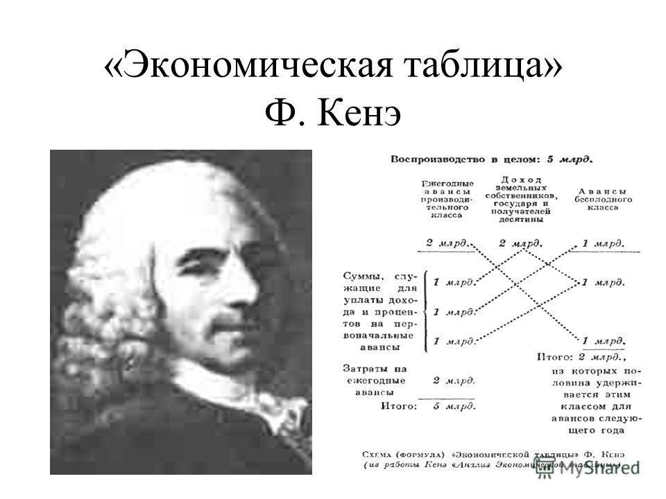 «Экономическая таблица» Ф.