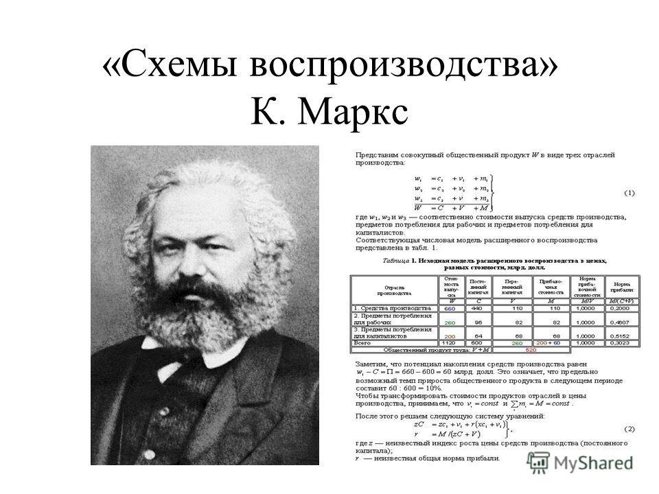 «Схемы воспроизводства» К. Маркс