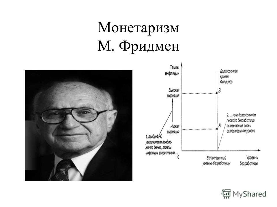 Монетаризм М. Фридмен