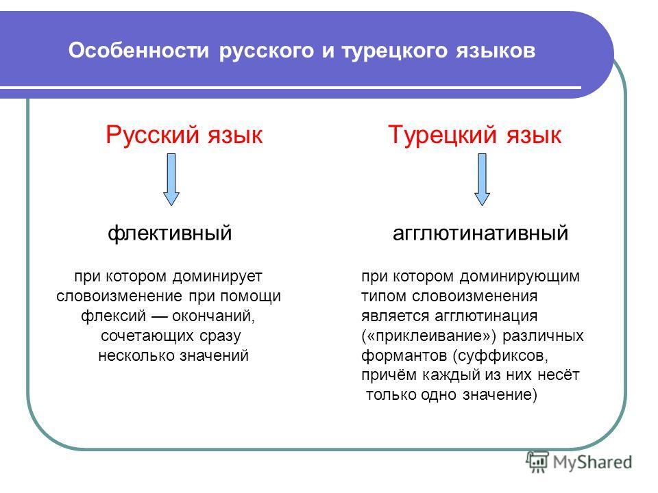 Особенности русского и турецкого языков Русский языкТурецкий язык при котором доминирует словоизменение при помощи флексий окончаний, сочетающих сразу несколько значений флективныйагглютинативный при котором доминирующим типом словоизменения является