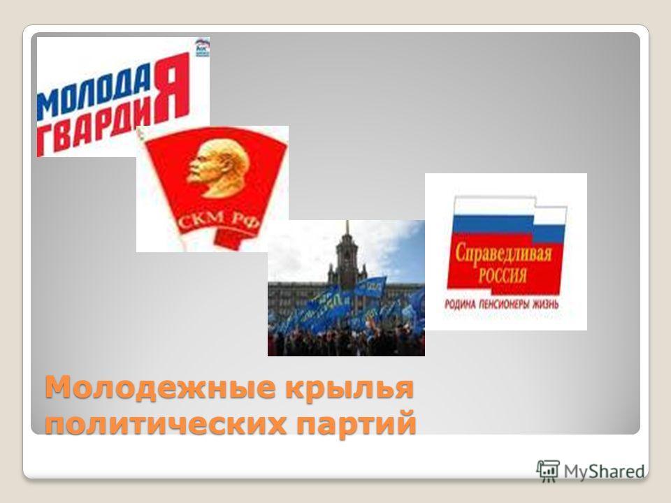 Молодежные крылья политических партий