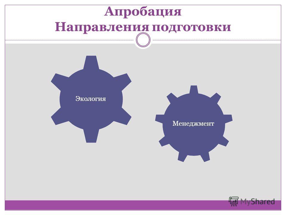 Апробация Направления подготовки Менеджмент Экология