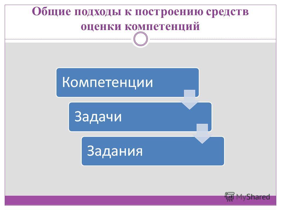 Общие подходы к построению средств оценки компетенций